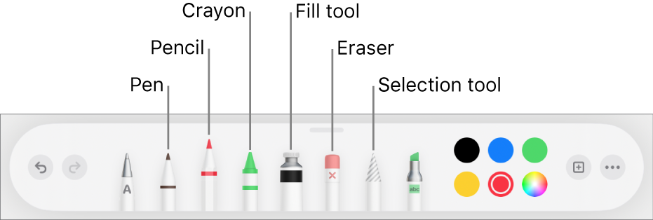 The drawing toolbar with a pen, pencil, crayon, fill tool, eraser, selection tool, and colour well showing the current colour.