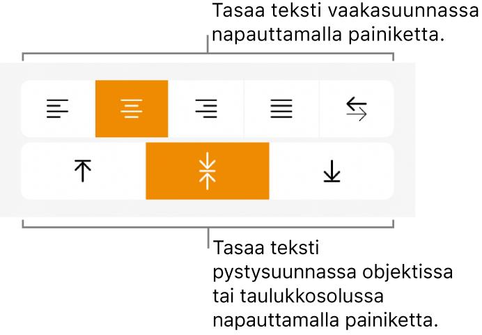 Painikkeet tekstin tasaamiseen vaaka- ja pystysuunnassa.