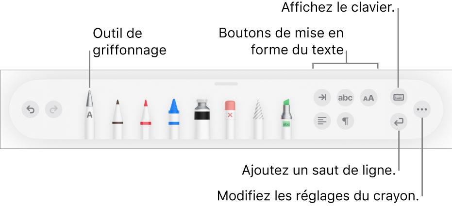 La barre d'outils d'écriture, de dessin et d'annotation avec l'outil Griffonner à gauche. À droite se trouvent les boutons pour la mise en forme du texte, l'affichage du clavier, l'ajout d'un saut de paragraphe et l'ouverture du menu Plus.