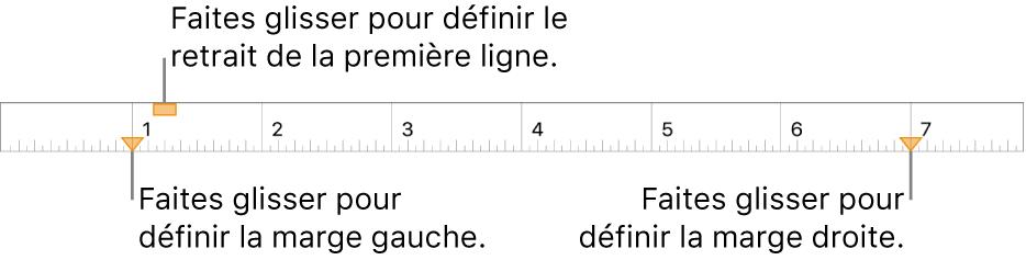 La règle, accompagnée d'une légende traitant du marqueur de marge gauche, du marqueur de retrait de la première ligne et du marqueur de marge droite.