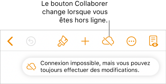 Les boutons en haut de l'écran, avec le bouton Collaborer remplacé par un nuage barré d'une ligne diagonale. Une alerte à l'écran indique «Vous êtes hors ligne, mais vous pouvez toujours effectuer des modifications».