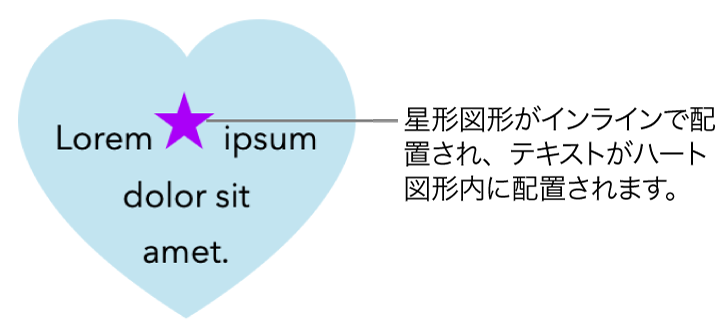 星形の図形がハートマークの図形の中のテキストと共に配置されています。