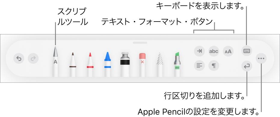 文字を書く、描画する、または注釈を付けるためのツールバー。左側に「スクリブル」ツールがあります。右側には、テキストをフォーマットするボタン、キーボードを表示するボタン、段落区切りを追加するボタン、「詳細」メニューを開くボタンがあります。