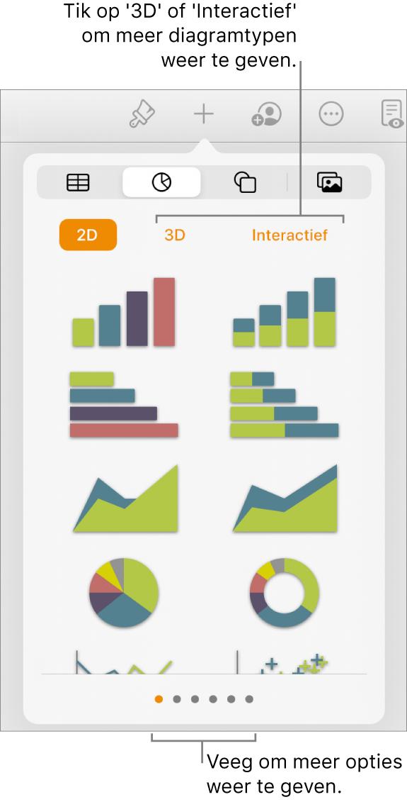 Het diagrammenu met 2D-diagrammen.
