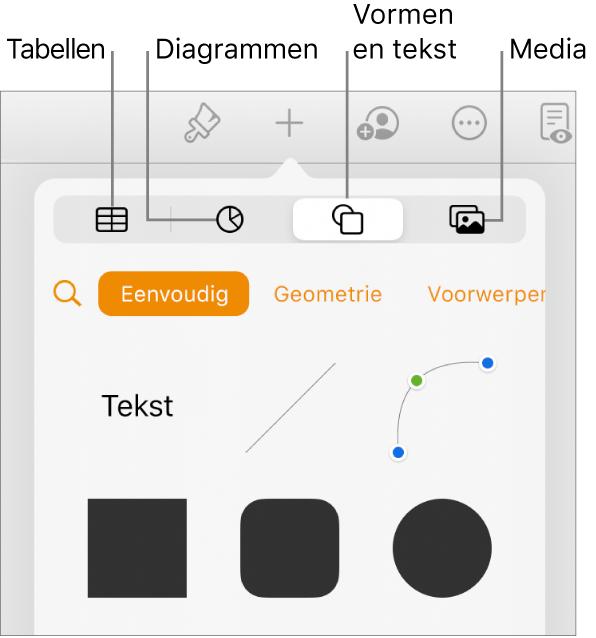 De invoegregelaars met bovenin knoppen voor het toevoegen van tabellen, diagrammen, tekst, vormen en media.