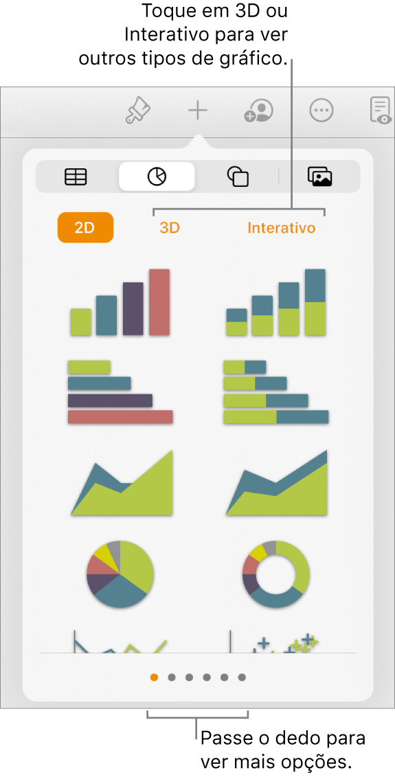 Menu Adicionar gráfico mostrando gráficos 2D.