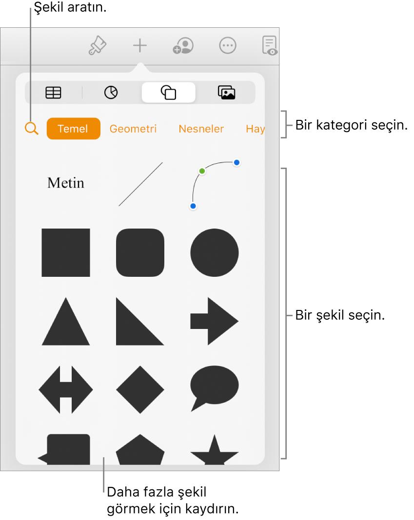 En üstte kategorilerin ve onun altında şekillerin gösterildiği şekil arşivi. Şekilleri bulmak için arama düğmesini kullanabilir ve daha fazlasını görmek için kaydırabilirsiniz.