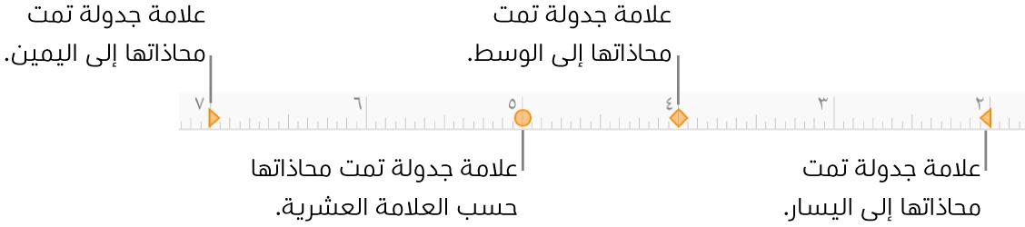 المسطرة وعليها علامات لهوامش الفقرات اليسرى واليمنى، والمسافة البادئة في السطر الأول، وعلامات الجدولة للمحاذاة إلى اليسار، والوسط، والعشرية، واليمين.