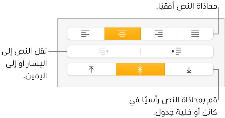 القسم محاذاة ضمن مراقب التنسيق وتظهر به أزرار محاذاة النص أفقيًا ورأسيًا وأزرار نقل النص إلى اليمين أو اليسار.