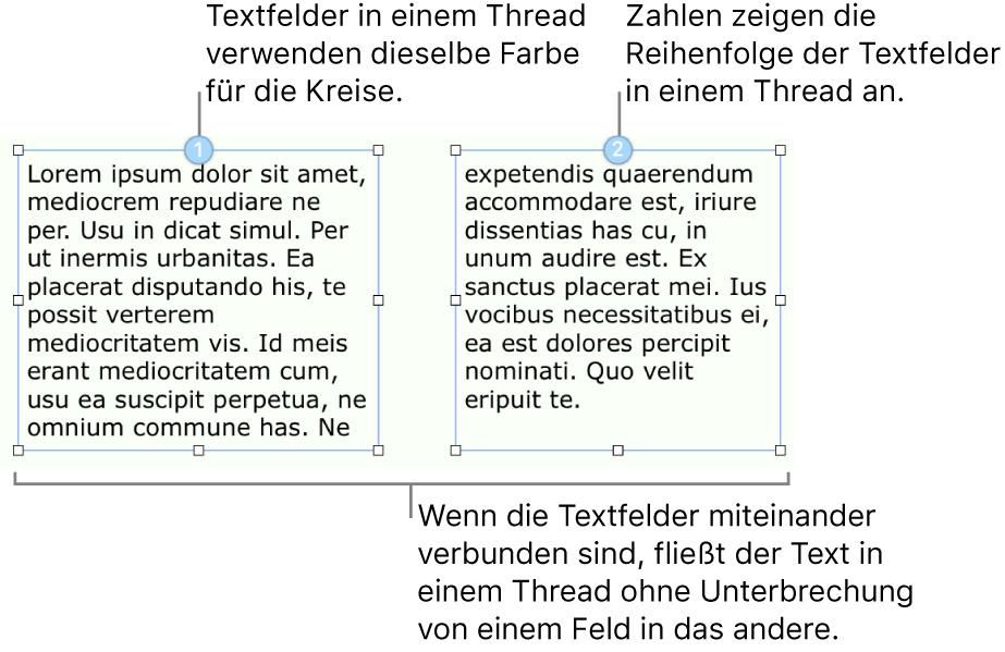 Zwei Textfelder mit jeweils einem blauen Kreis oben und den Ziffern 1 und 2 in den Kreisen