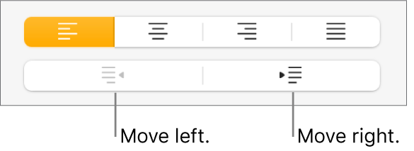 Buttons to move paragraphs left and right.