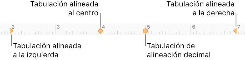 La regla con marcadores para los márgenes izquierdo y derecho del párrafo, sangría en la primera línea, y tabulaciones de alineación a la izquierda, centrada, decimal y a la derecha.