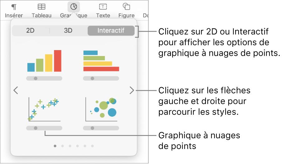 Menu Ajouter un graphique affichant l'option Graphique à nuage de points.