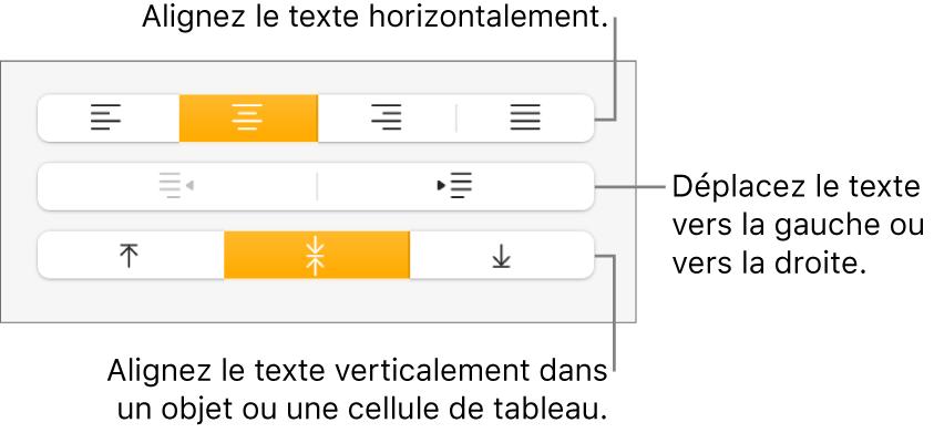 La section Alignement de l'inspecteur Format avec des boutons permettant d'aligner le texte horizontalement ou verticalement, et des boutons permettant de déplacer le texte vers la gauche ou la droite.