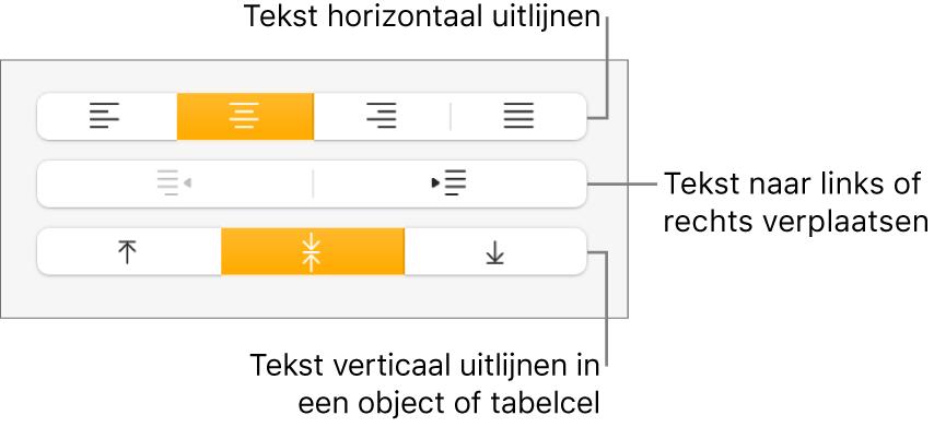 Het gedeelte 'Uitlijning' van het infovenster 'Opmaak' met knoppen voor het horizontaal en verticaal uitlijnen van tekst en knoppen voor het naar links of rechts verplaatsen van tekst.