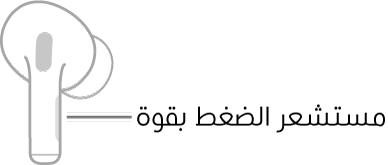 رسم توضيحي لسماعة AirPod اليمنى يعرض موقع مستشعر القوة. عند وضع AirPod في الأذن، يكون مستشعر القوة على الطرف العلوي للقضيب.
