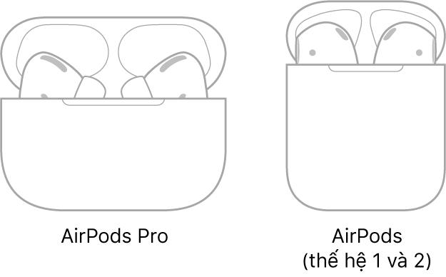 Ở bên trái, một hình minh họa của AirPods Pro đang ở trong hộp. Ở bên phải, một hình minh họa của AirPods (thế hệ 2) đang ở trong hộp.