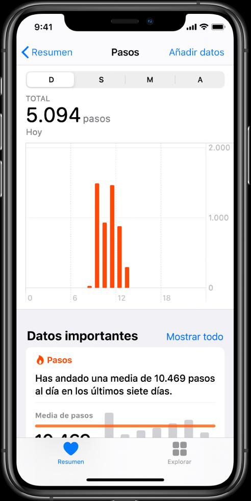 """La pantalla Resumen en la app Salud con datos importantes sobre los pasos que lleva el usuario ese día. En el resaltado se lee: """"Has andado una media de 10.469pasos al día en los últimos siete días"""". Hay una gráfica encima de resaltado que muestra los 5.094pasos que se han andado hoy. El botón Resumen está en la parte inferior izquierda, mientras que en la parte inferior derecha se encuentra el botón Explorar."""