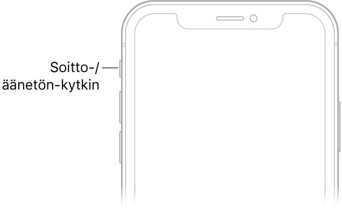 iPhonen yläosa edestä ja selite, joka osoittaa Soitto-/äänetön-painikkeeseen.