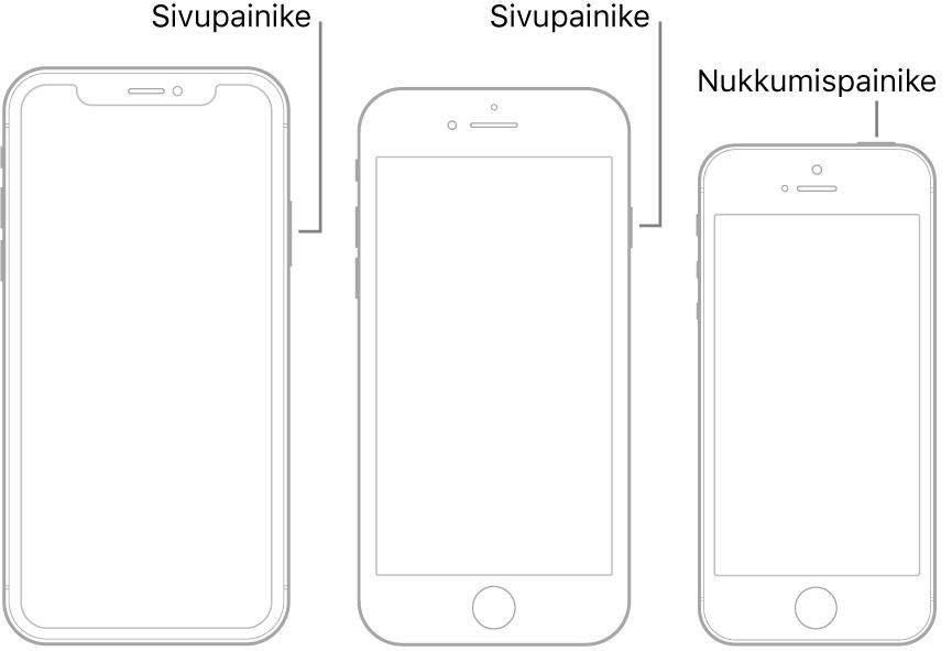 Kuva, jossa näkyvät sivu- ja nukkumispainikkeiden paikat iPhonessa.