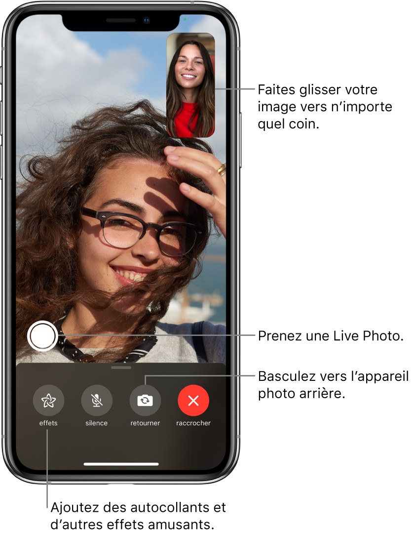 L'écran FaceTime montrant un appel en cours. Votre photo apparaît dans un petit rectangle dans le coin supérieur droit, et celle de l'autre personne occupe le reste de l'écran. Au bas de l'écran se trouvent les boutons Effets, Couper le micro, Retourner et Raccrocher. Le bouton permettant de prendre une LivePhoto se situe au-dessus de ces derniers.