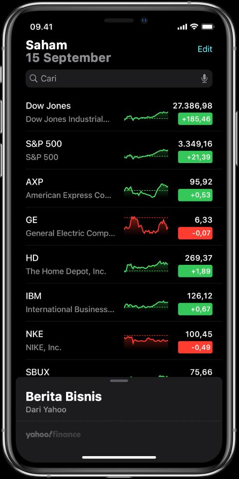 Daftar pengawasan menampilkan daftar saham yang berbeda. Tiap saham di daftar menampilkan, dari kiri ke kanan, simbol dan nama saham, bagan kinerja, harga saham, dan perubahan harga. Di bagian atas layar, di atas daftar pengawasan, adalah bidang pencarian. Di bawah daftar pengawasan terdapat Berita Bisnis. Gesek ke atas di Berita Bisnis untuk menampilkan tulisan.