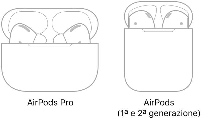 Sulla sinistra, un'illustrazione degli auricolari AirPodsPro nella propria custodia. Sulla destra, un'illustrazione degli auricolari AirPods (seconda generazione) nella propria custodia.