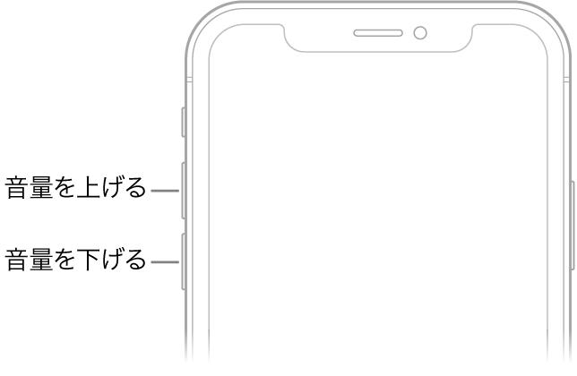 iPhoneの前面の上部。左上の音量を上げる/音量を下げるボタンが示されています。