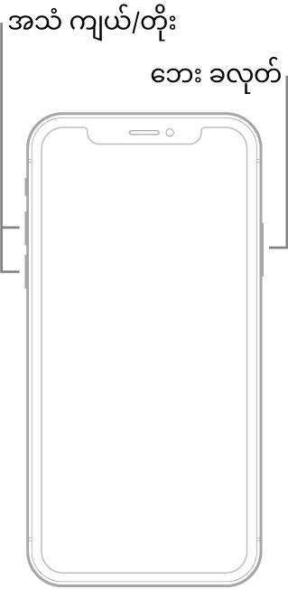 Home ခလုတ်တစ်ခုမပါရှိသော ပက်လက်ထားထားသည့် iPhone အမျိုးအစား၏ သရုပ်ပြပုံတစ်ခု။ အသံအတိုးအကျယ်ခလုတ်များကို ထိုဖုန်း၏ ဘယ်ဘက်တွင်ပြထား၍ ဘေးခလုတ်တစ်ခုကို ညာဘက်တွင်ပြထားသည်။
