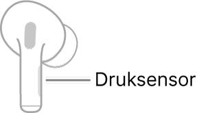 Een afbeelding van een rechter-AirPod met de locatie van de druksensor. Wanneer de AirPod zich in het oor bevindt, kun je de druksensor boven aan de steel vinden.