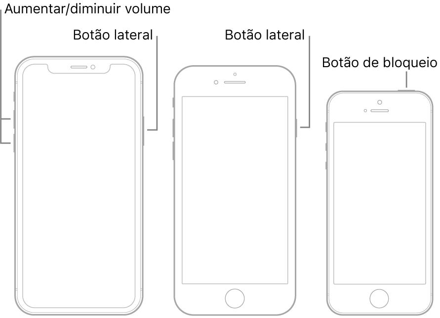 Ilustrações de três modelos do iPhone diferentes, todos com os ecrãs virados para cima. A ilustração mais à esquerda mostra os botões de aumentar e reduzir o volume no lado esquerdo do dispositivo. O botão lateral é apresentado à direita. A ilustração ao centro mostra o botão lateral no lado direito do dispositivo. A ilustração mais à direita mostra o botão de suspender/reativar na parte superior do dispositivo.