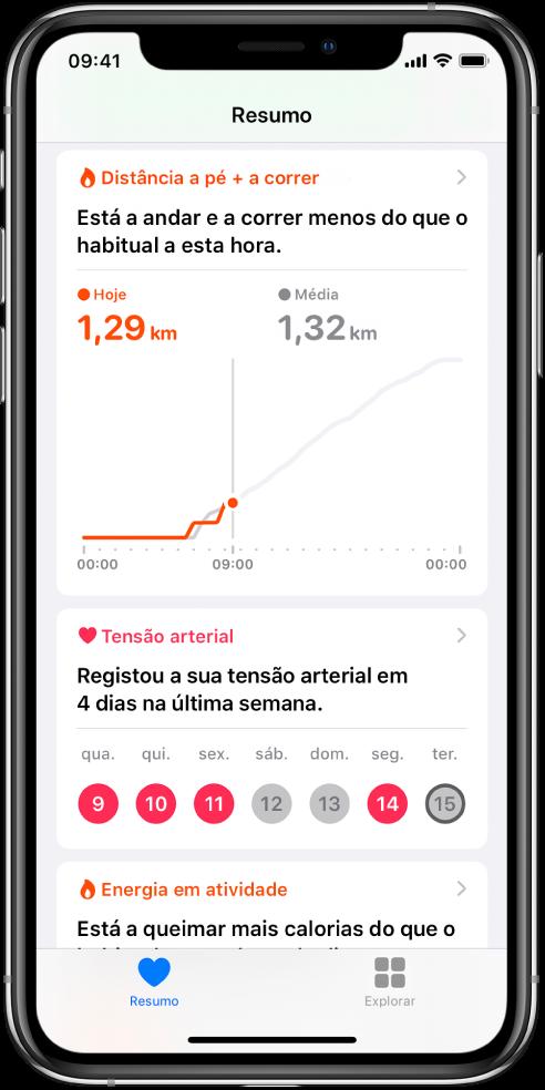 Um ecrã Resumo a mostrar destaques que incluem a distância de caminhada e corrida desse dia e o número de dias na semana passada em que a pressão sanguínea foi registada.