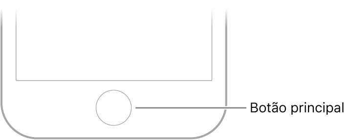 O botão principal na parte inferior do iPhone.