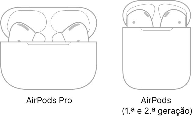 Do lado esquerdo, ilustração dos AirPodsPro na caixa. Do lado direito, ilustração dos AirPods(2.ªgeração) na caixa.