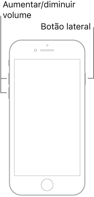 Uma ilustração de iPhone com botão principal. Os botões de aumentar e reduzir o volume estão no lado esquerdo do dispositivo, e o botão lateral, no lado direito.