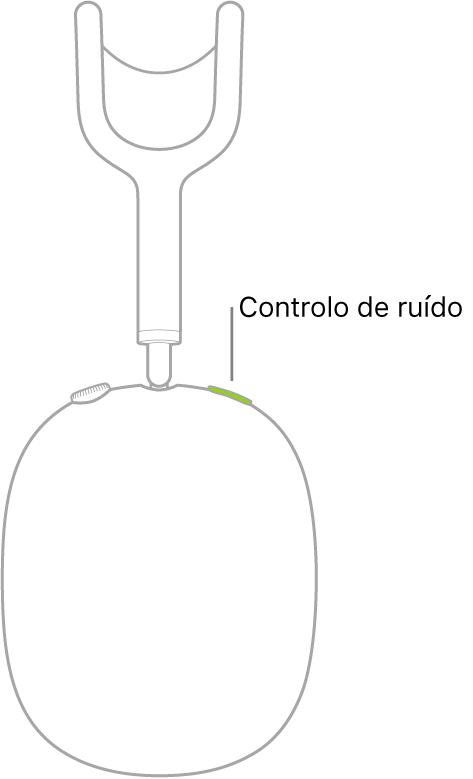 Ilustração da localização do botão de controlo de ruído, no auscultador direito dos AirPodsMax.