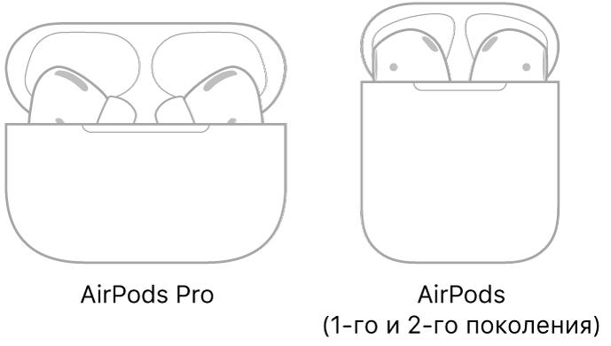 Слева изображены наушники AirPodsPro вфутляре. Слева изображены наушники AirPods (2‑го поколения) вфутляре.