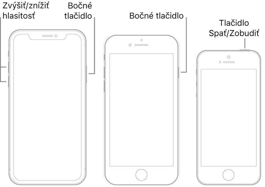 Ilustrácie troch rôznych modelov iPhonu, všetky sobrazovkami lícom nahor. Ilustrácia úplne naľavo zobrazuje tlačidlá zvýšenia azníženia hlasitosti na ľavej strane zariadenia. Napravo je zobrazené bočné tlačidlo. Stredná ilustrácia zobrazuje bočné tlačidlo na pravej strane zariadenia. Ilustrácia úplne napravo zobrazuje tlačidlo Spať/Zobudiť vhornej časti zariadenia.