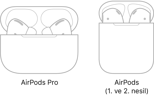 Sol tarafta, kutusunda AirPods Pro resmi. Sağ tarafta, kutusunda AirPods (2. nesil) resmi.