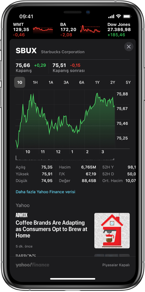 Ekranın ortasında bir grafikte bir hisse senedinin bir gün içindeki performansı gösteriliyor. Grafiğin üzerinde hisse senedi performansının günlük, haftalık, aylık, üç aylık, altı aylık, yıllık, iki yıllık ve beş yıllık gösterilmesi için düğmeler var. Grafiğin altında açılış fiyatı, yüksek, düşük ve piyasa değeri gibi hisse senedi ayrıntıları var. Grafiğin altında hisse senedi ile ilgili Apple News makaleleri var.
