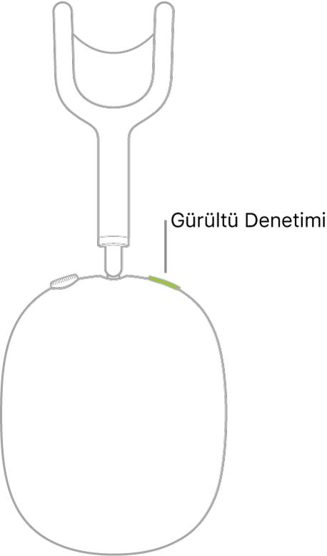 AirPods Max'in sağ kulaklığındaki Gürültü denetimi düğmesinin konumunu gösteren bir resim.