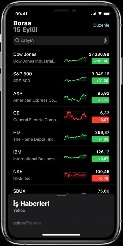Farklı hisse senetleri listesinin gösterildiği izleme liste. Listedeki her hisse senedinde soldan sağa hisse senedi sembolü ve adı, performans çizelgesi, hisse senedi fiyatı ve fiyat değişimi gösterilir. Ekranın üst kısmında izleme listesinin üzerinde bir arama alanı vardır. İzleme listesinin altında İş Haberleri kısmı var. Yazıları görüntülemek için İş Haberleri'ni yukarı kaydırın.