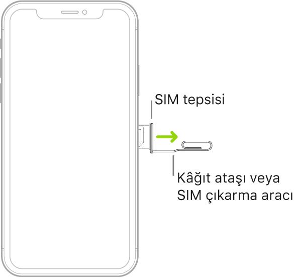 iPhone'un sağ tarafındaki tepsiyi çıkarmak için tepsinin küçük deliğine bir kâğıt ataşı veya SIM çıkarma aracı sokuluyor.
