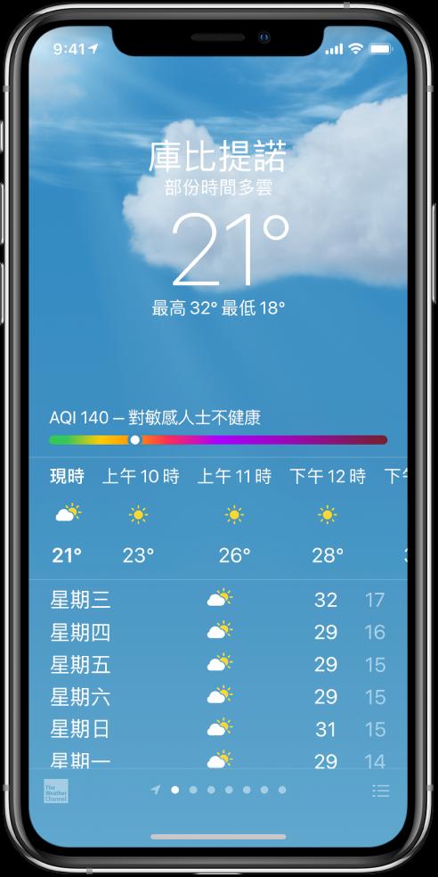 「天氣」畫面顯示位置、現時溫度、一日的最高和最低溫度,以及寫着「對高危人士不健康」的空氣質素圖表。螢幕中央為目前每小時的預報,然後是未來 7 日的天氣預報。位於中央底部的一排圓點顯示位置列表中的位置數量。右下角為「編輯城市」按鈕。