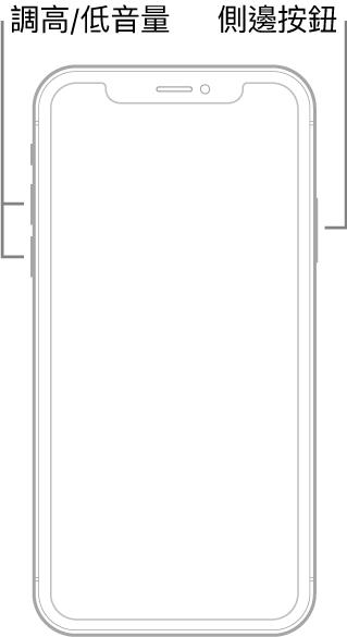 沒有主畫面按鈕的 iPhone 型號之螢幕朝上插圖。調高和調低音量的按鈕顯示在裝置的左側,側邊按鈕顯示在右側。