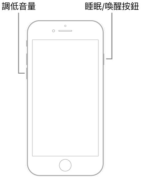 螢幕朝上的 iPhone 7 的插圖。音量調低按鈕顯示在裝置的左側,而「睡眠/喚醒」按鈕顯示在右側。