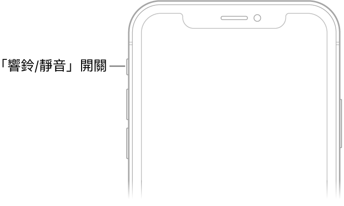 iPhone 的正面上半部,帶有説明文字指向「響鈴/靜音」切換。