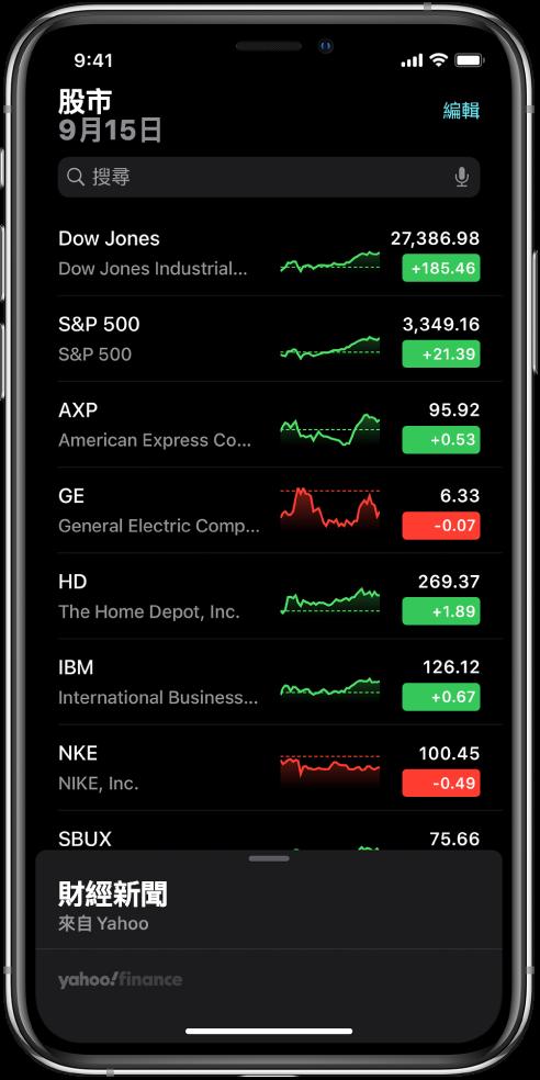 監察表顯示不同股票的列表。每一個顯示在列表的股票,由左到右,是股票代號和名稱、表現圖表及價格變化。螢幕最上方,在監察表上方的是搜尋欄位。監察表下方是「財經新聞」。在「財經新聞」向上掃來顯示報道。