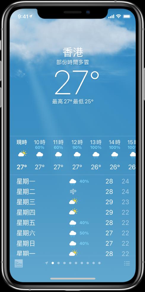 「天氣」畫面由上至下為:位置、狂風雷暴警告、現時溫度、一日的最高和最低溫度,以及顯示下一小時降雨水平的圖表。畫面底部為每小時預報,後面是一列顯示位置列表中的位置數目之圓點。右下角為「編輯城市」按鈕。