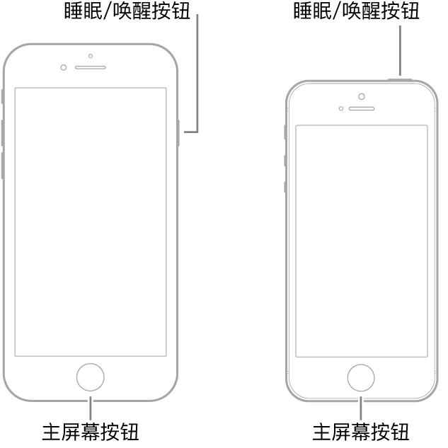 两种机型的 iPhone 插图,屏幕均朝上。两种机型的设备底部附近均有主屏幕按钮。最左侧机型的睡眠/唤醒按钮位于设备右边缘靠近顶部的位置,最右侧机型的睡眠/唤醒按钮位于设备顶部靠近右边缘的位置。